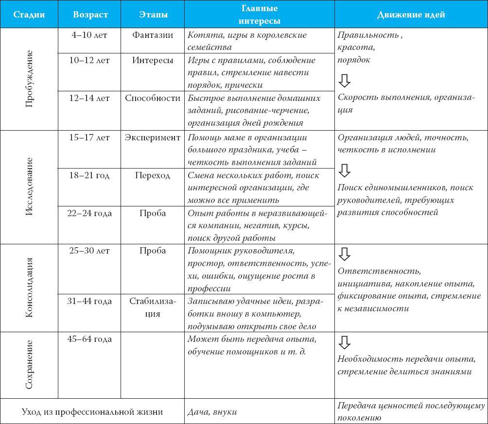 должностная инструкция врача организатора здравоохранения в доу