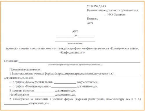 инструкция по организации конфиденциального делопроизводства