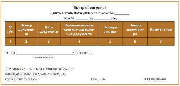 инструкцию о конфиденциальном делопроизводстве