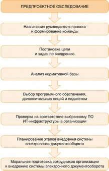 договор на предпроектное обследование образец - фото 4