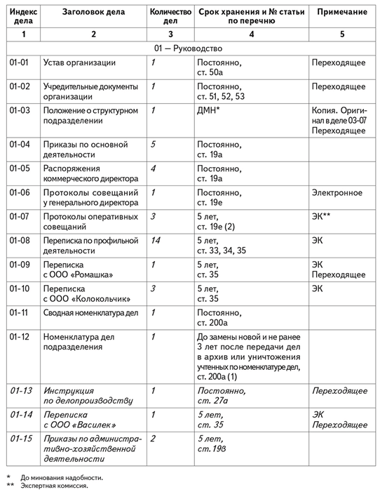 электронная отчетность в налоговую в казахстане