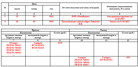Изображение - Ведение приходно-расходной книги по учету бланков трудовых книжек kniga_2_271117