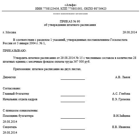 штатное расписание 2019 бланк скачать