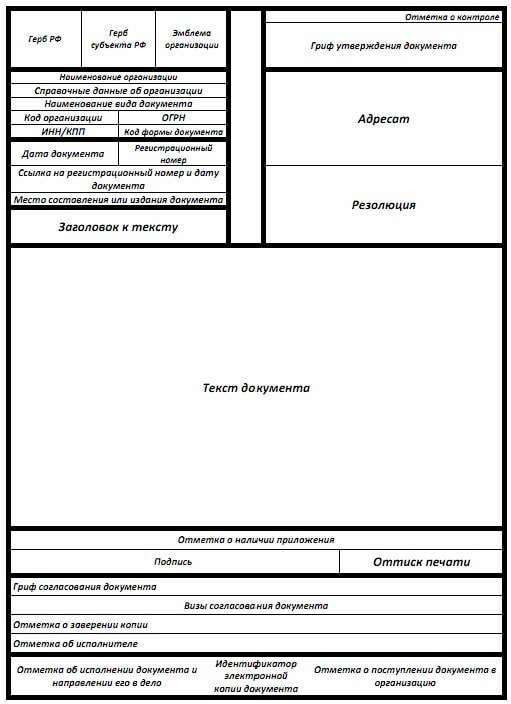 Входящие документы: примеры проставления регистрационных номеров