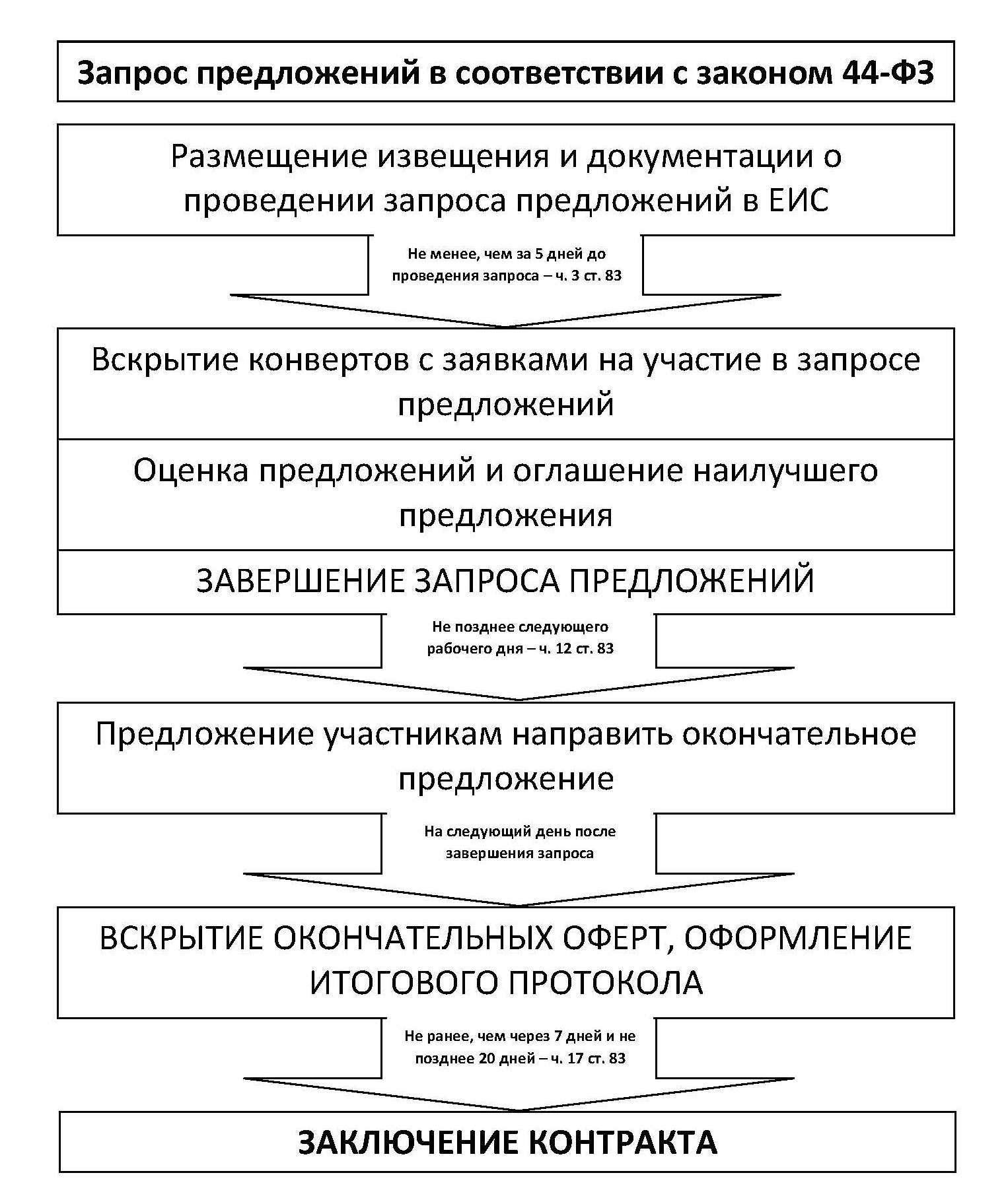Образец акта замера расстояния