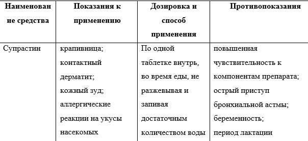 answer short question pte pdf