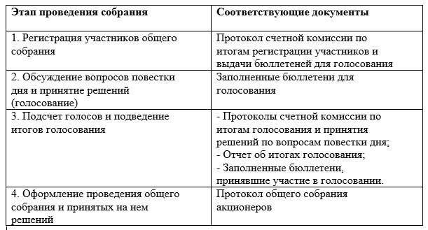 ходатайство об ознакомлении с протоколом судебного заседания образец